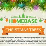 Discover the history of Christmas trees – and win a £100 Homebase voucher
